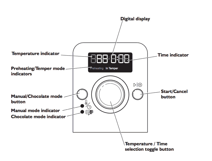 Controls and settings of KitchenAid Precise Heat Mixing Bowl